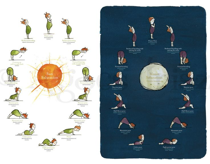 Tag & Nacht Yoga Poster Pack von artractions auf Etsy