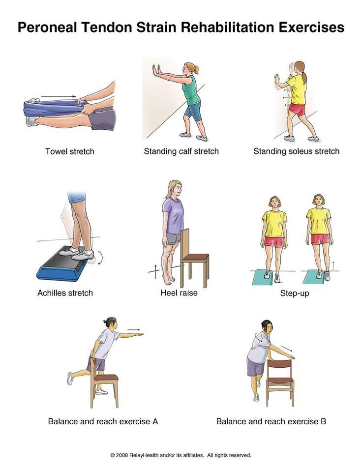 Peroneal Tendon Strain Rehabilitation Exercises. Pinning ...