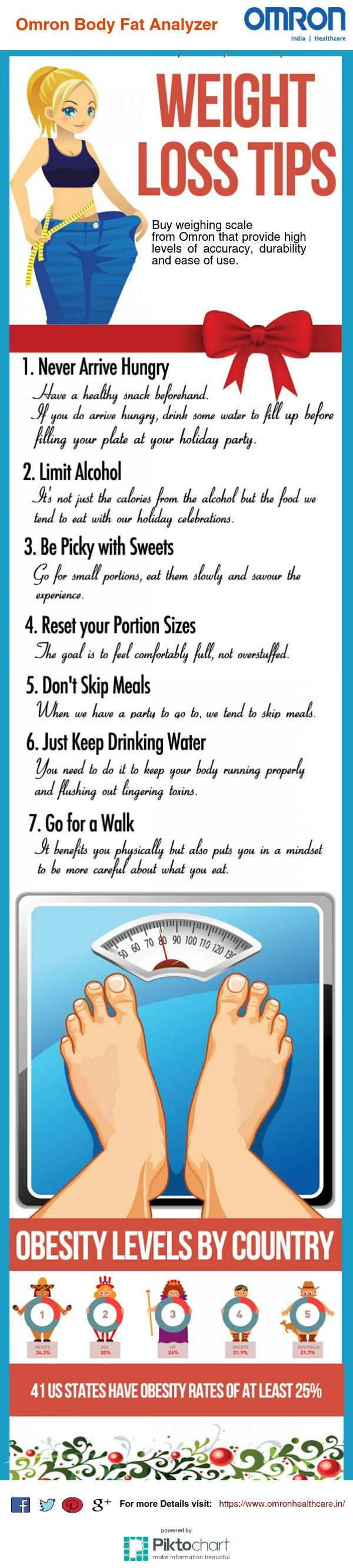 Lose weight lower cholesterol fast