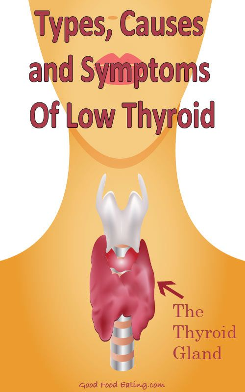 Types, Causes and Symptoms Of Low Thyroid