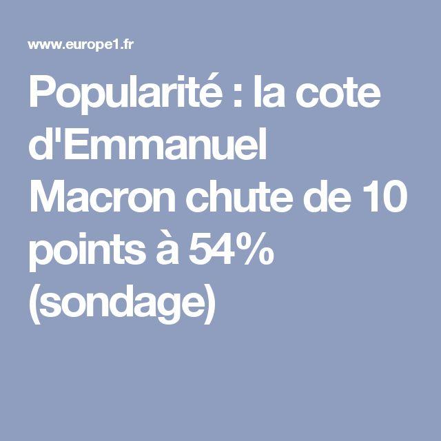 Popularité : la cote d'Emmanuel Macron chute de 10 points à 54% (sondage)