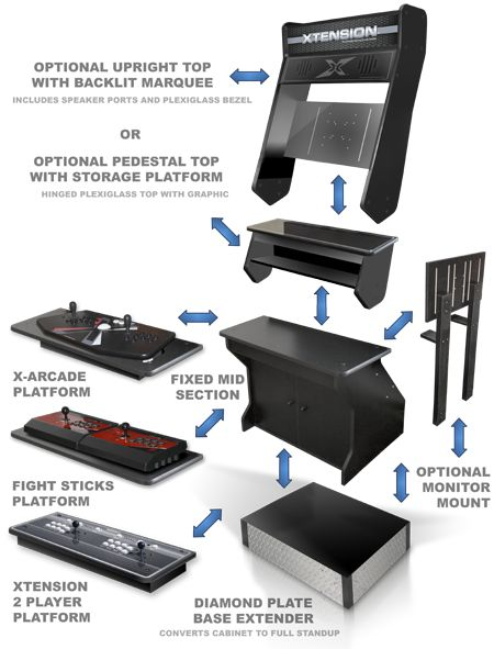 The Xtension Sit Down Pedestal Arcade Cabinet For Fight Sticks offers an extremely comfortable next-generation game console and classic style of arcade game play.