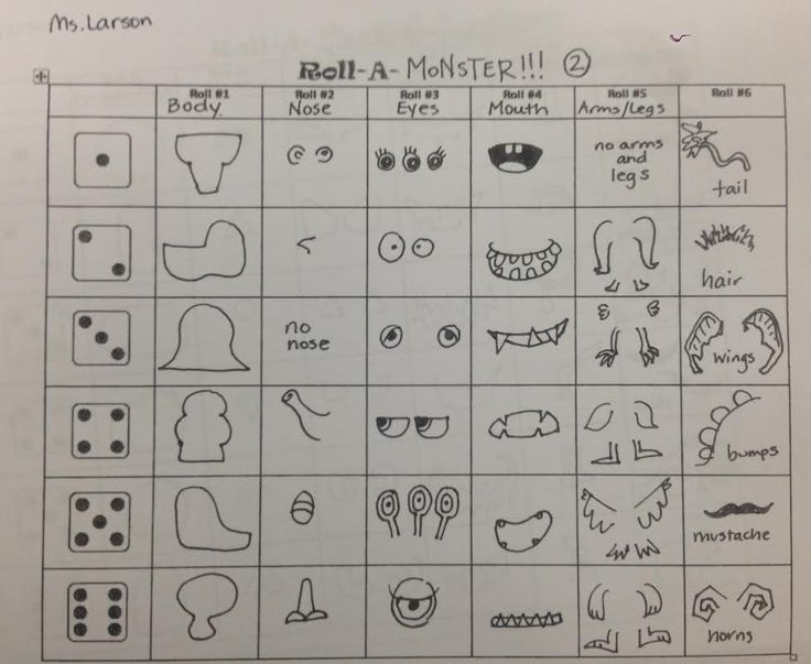 Roll a Dice and create a drawing of an Elf! Made by me:) -Laura Larson Elementary Art Lesson for fall or Halloween. Spooky art for kids!