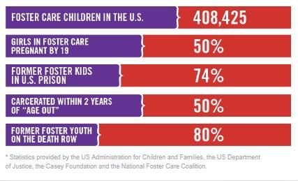 care foster in system teen jpg 422x640
