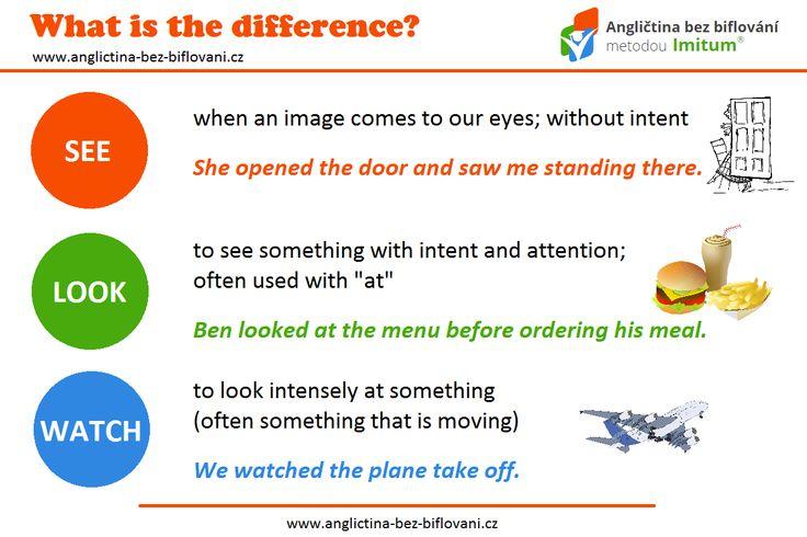 Skupinou slovíček, která si často pleteme, jsou slovesa spojená se zrakem, především SEE, LOOK a WATCH.  #see #look #watch