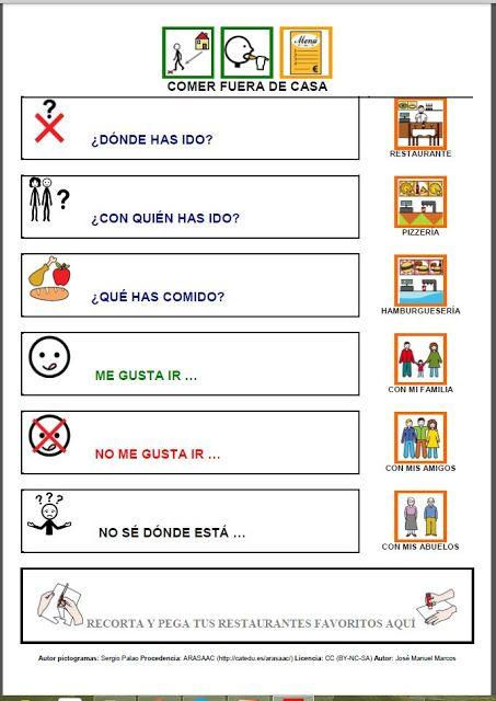 "Informática para Educación Especial: Tablero de comunicación aumentativa con pictogramas ""Voy a comer fuera de casa""."