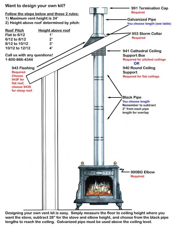 How To Install A Wood Stove Chimney 2018 Wood Stoves For