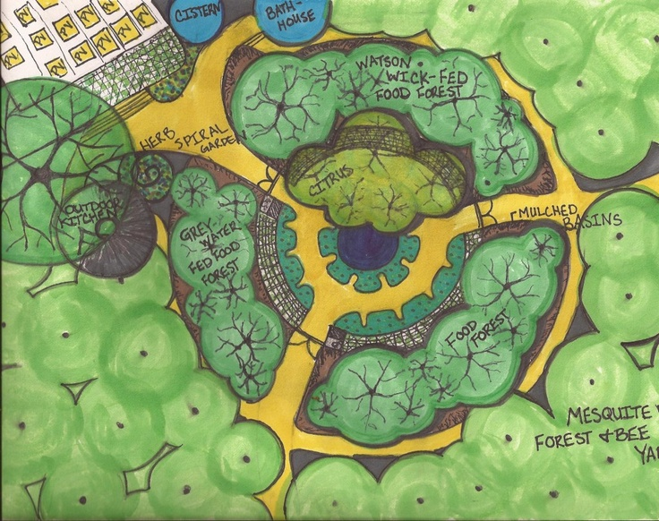 58 best images about permaculture designs on pinterest for Plan permaculture
