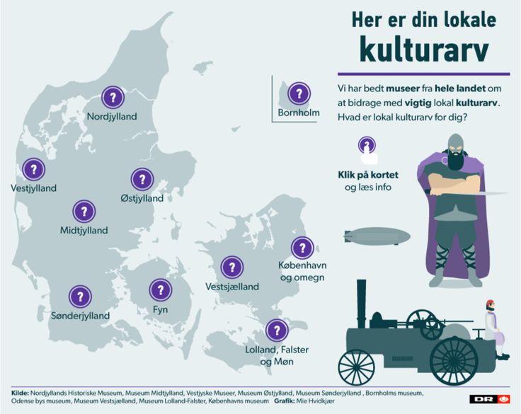 Danmarks kulturarv er spredt rundt om i landet. Vi har bedt 10 regionale museer om at komme med bud på lokal kulturarv.