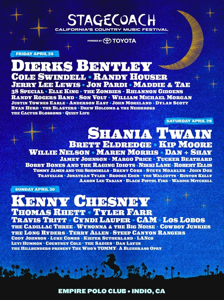 Stagecoach - Current & Past Lineups