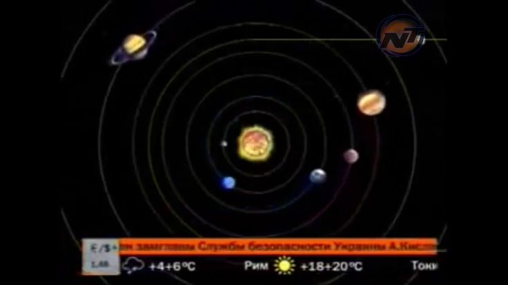 52 best Nibiru Planet X Update Today images on Pinterest