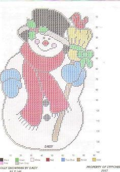 Free pattern, Plastic canvas and