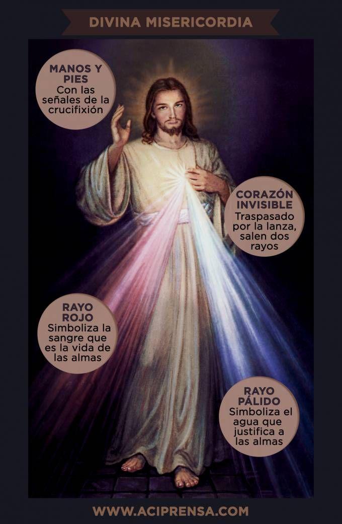 [INFOGRAFÍA] El significado de la imagen de la Divina Misericordia
