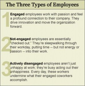 Employee Engagement to Disengagement