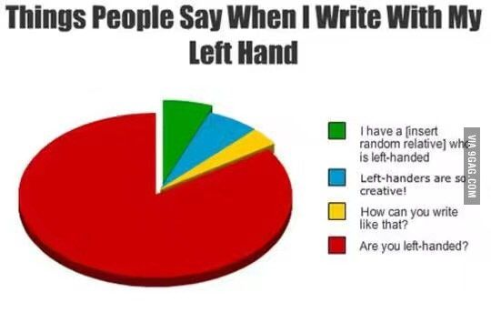 Left hands will get my point