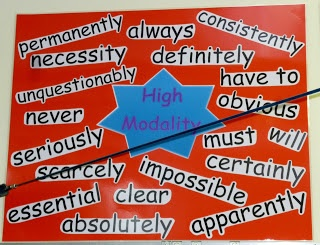 High Modality words for persuasive writing