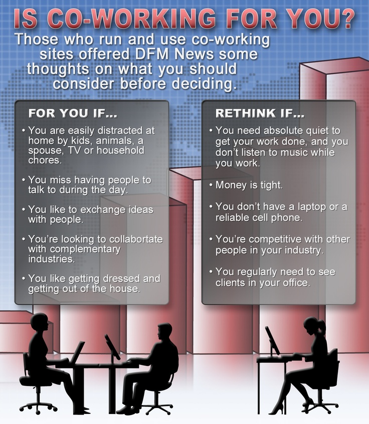 Is Co-Working for you?