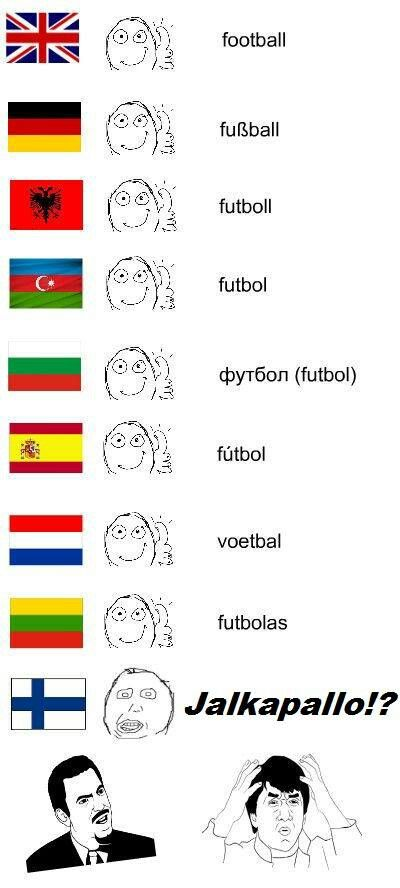 27 best FIIIINLAAAAND images on Pinterest | Finland, Finnish language and Learn finnish