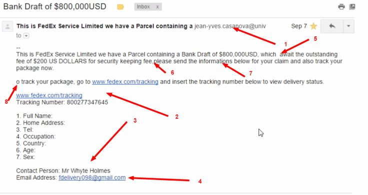 Email scams and hoaxes. Past, Present and Future.