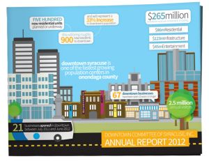downtown-committee-annual-report-cover