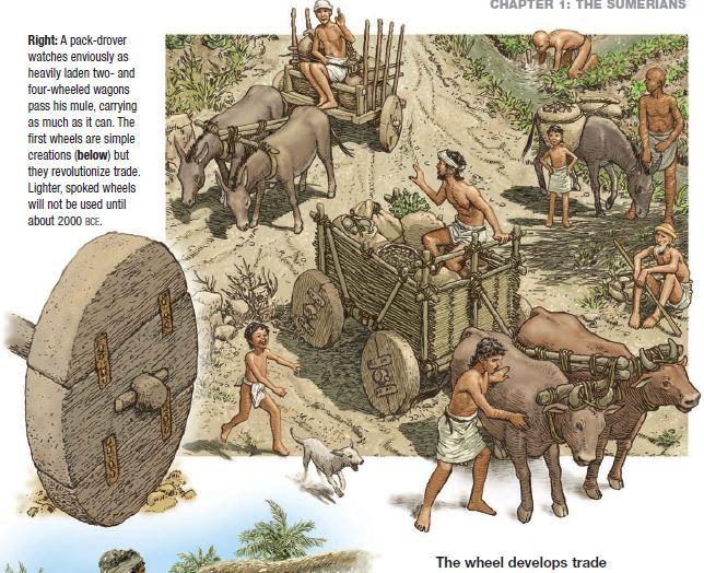 Bronze Age Mesopotamia Leadership