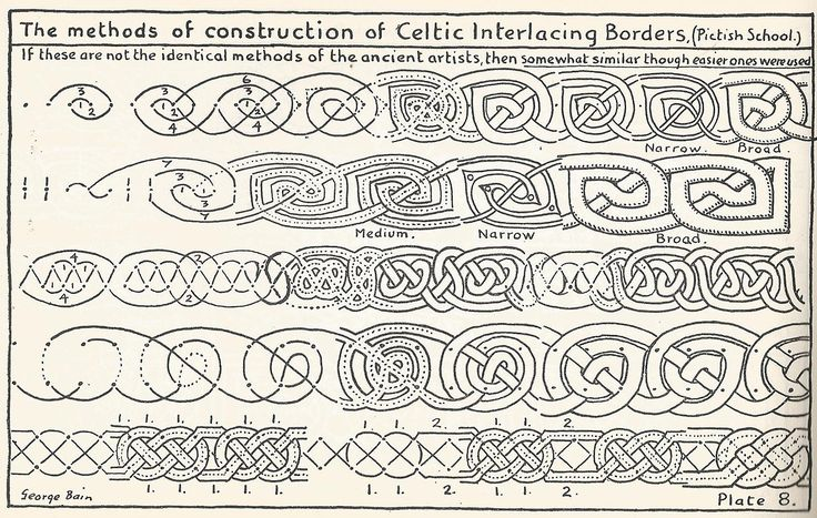 celtic art george bain | cupotealeaves : border trim line drawing