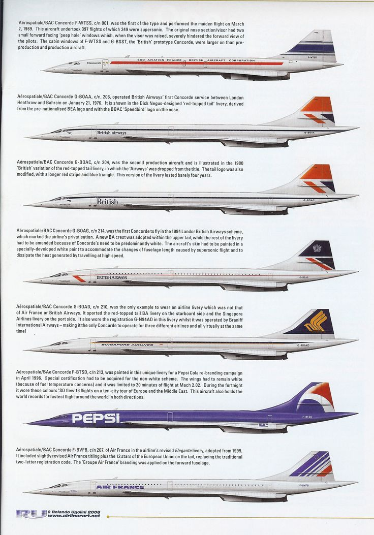 The Legendary Concordes #concorde #aviation #airlines