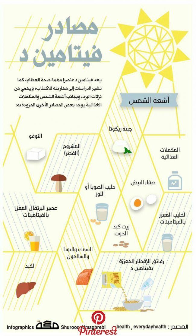 مصادر فيتامين د Sante Pinterest Health Diet Health And Health Fitness مصادر فيتامين د Health Fitness Nutrition Health And Nutrition Health Facts Food