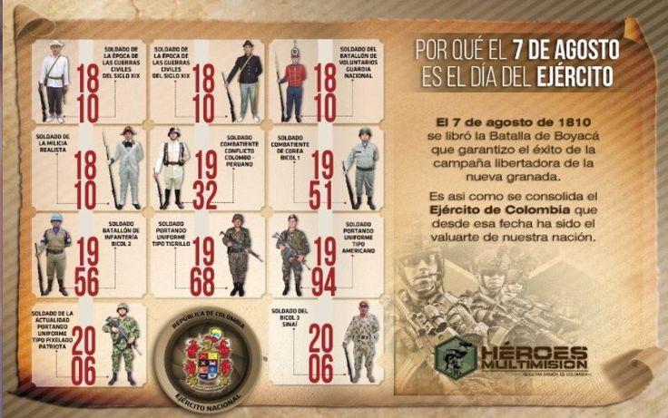 Colombia Militar el 7 De Agosto