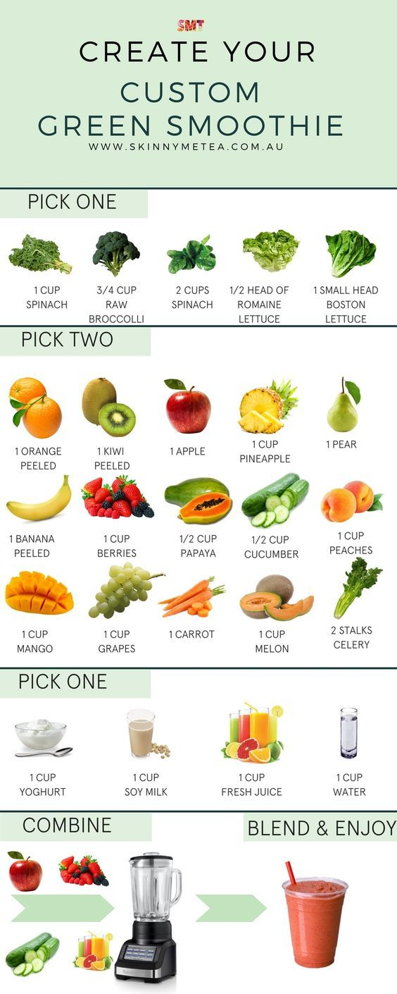 Create your own custom green smoothie with our template!