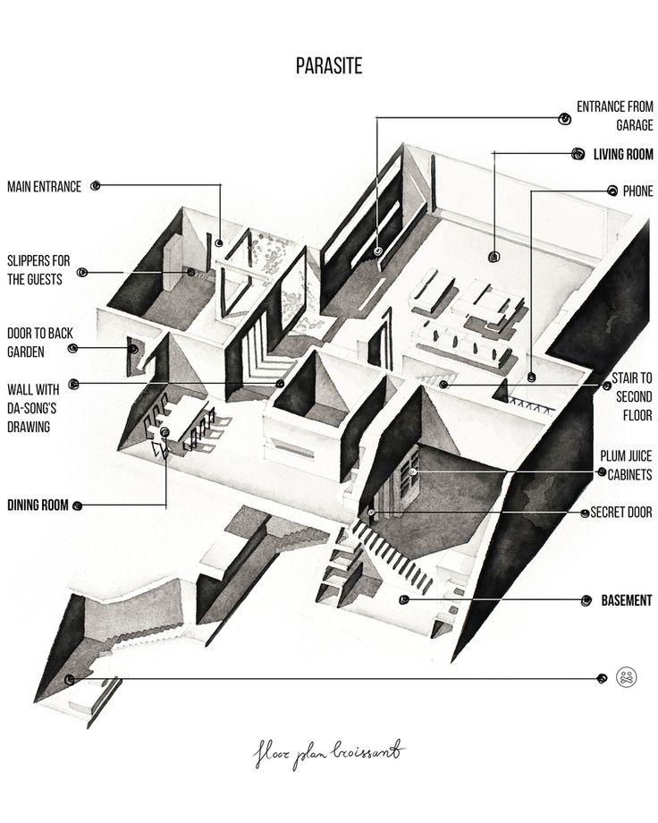 Galeria De Las Planimetrias De Los Sets De Dolor Y Gloria Parasite Y Jojo Rabbit Pintadas En Acuarela 24 How To Plan Beloved Film Movie Sets Parasite house floor plan