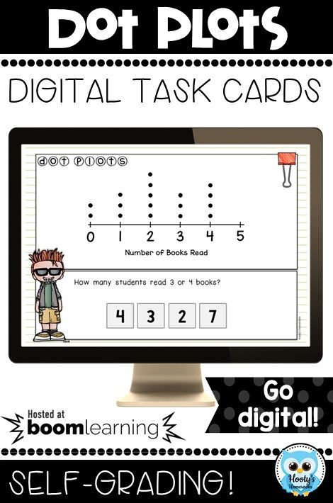 Best Graphing Images On   Classroom Ideas High