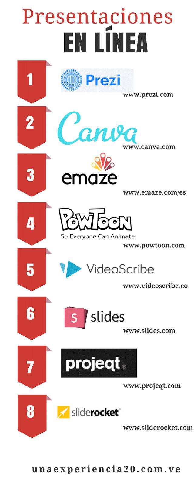 Herramientas para hacer presentaciones en línea #Infografía
