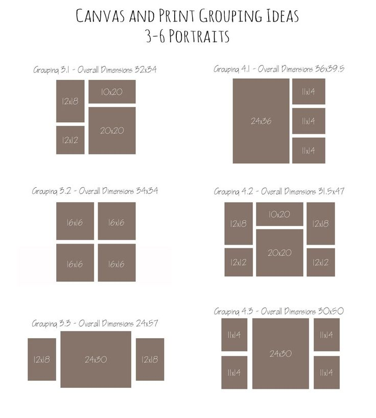 Canvas and Print Grouping Ideas