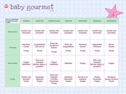 Menú bebé 1 año – Tabla de alimentación semanal infantil 1 año   Baby Gourmet Blog