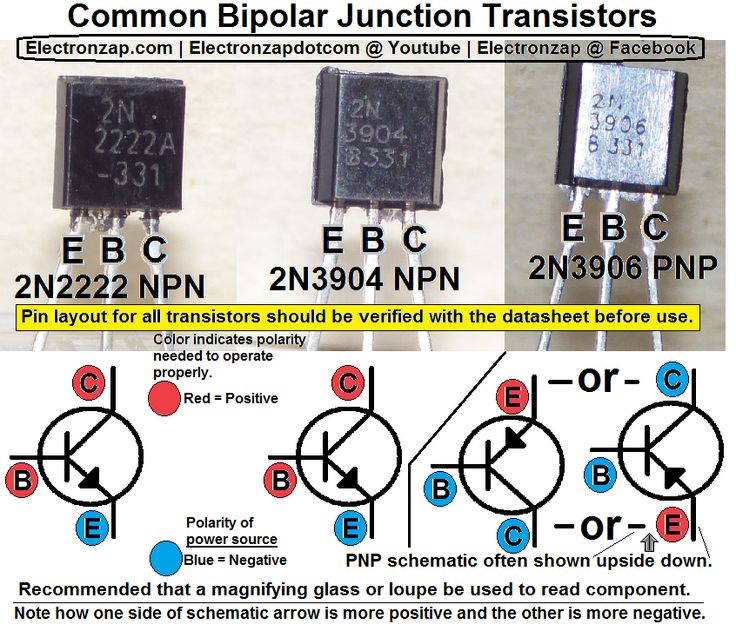 Common bipolar junction transistor (BJTs) pin layouts and schematic polarities for conduction.
