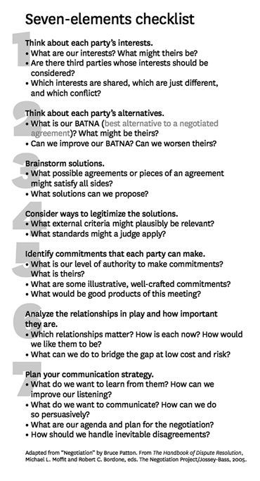 implementing strategies in extreme negotiations For rapid & scott negotiation in any negotiation, preparation is crucial and having a set, outlined process to follow when preparing helps mitigate a potential oversight of any significant issues within the negotiation.