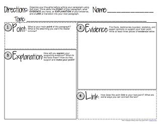 """If you want to make sure your students are writing strong paragraphs, use my graphic organizer and anchor chart in your classroom. It is aligned to the Common Core State Standards for English/Language Arts.        Download it here:      Common Core Writing """"PEEL"""" Anchor Chart        Use the PEEL acronym f"""