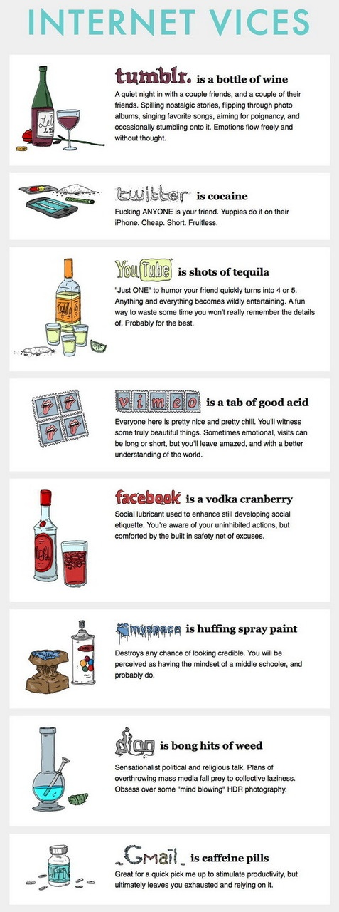 Internet famous websites compared to drugs... LOL