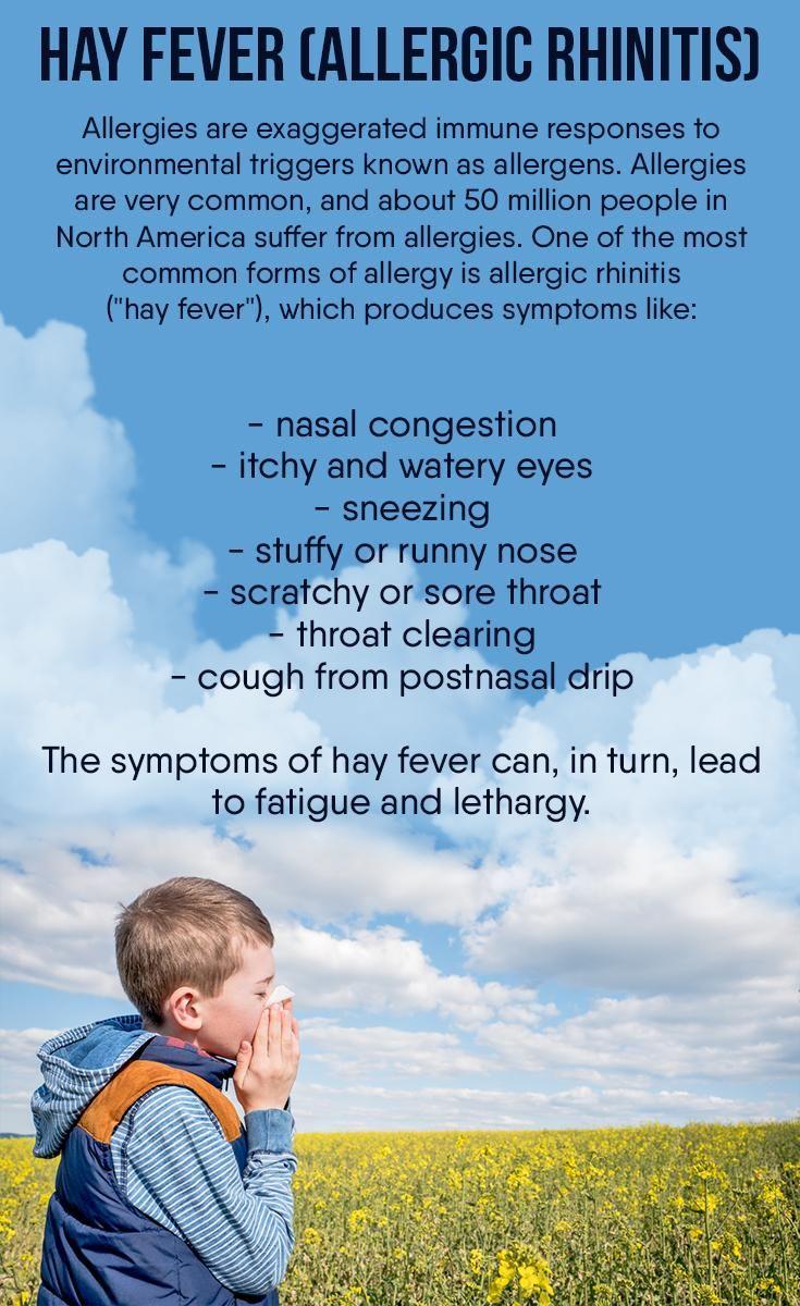 Hay Fever (Allergic Rhinitis)     https://premierhealth.myshaklee.com/us/en/shop/healthysolutions/immunity
