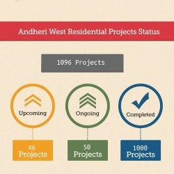 Due to an unending saturation of properties in Mumbai along with a population outpour, adjoining areas of Mumbai are fast developing into property hot in Mumbai