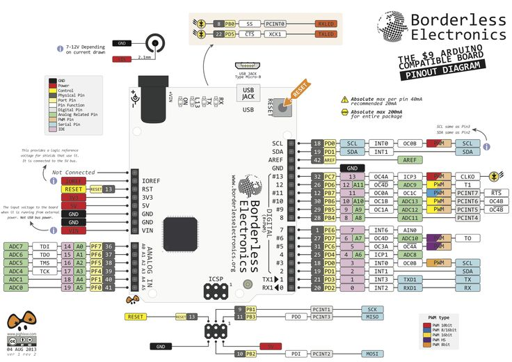 Best images about arduino on pinterest usb
