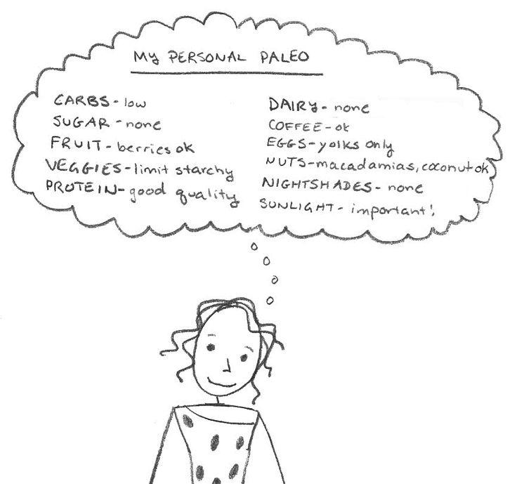 Modifying Paleo to Treat Psoriasis - The Paleo Mom