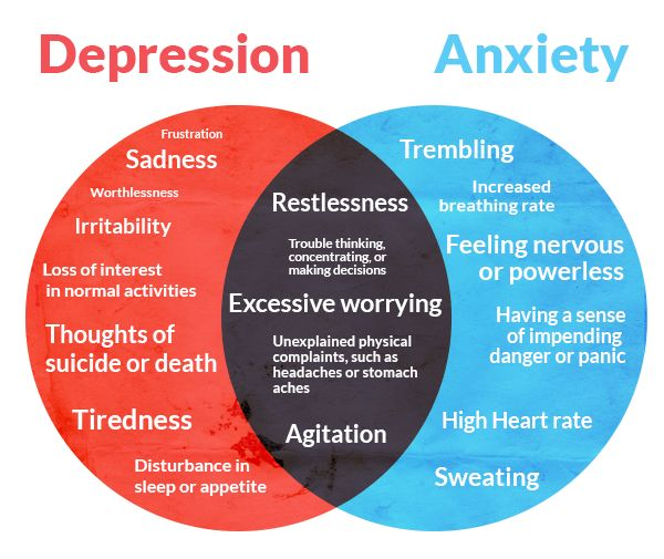 Dealing with anxiety and depression symptoms can be a huge struggle that only others who have suffered in a similar way can truly understand.