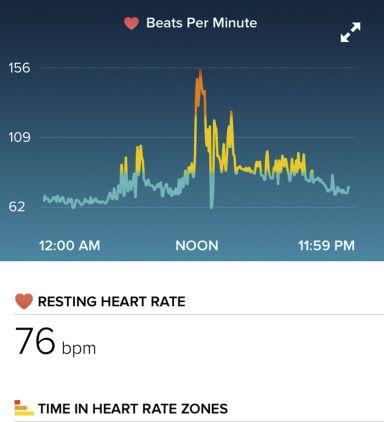 心房細動が脳卒中によって引き起こされたものであれば、電気ショック(電気的除細動)によって心拍を正常調律に復帰させることができます。しかしこれが慢性疾患によるものであれば、電気的除細動をすべきでない状況もあるんです。