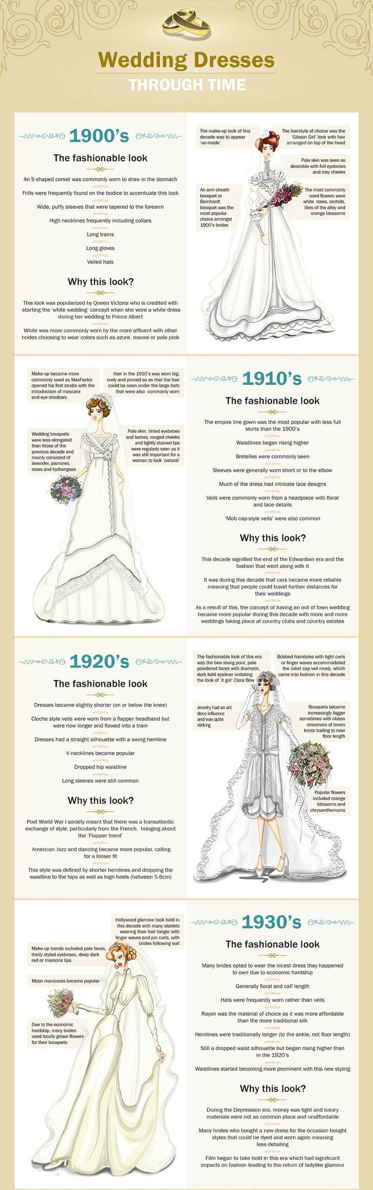 Wedding Dresses Through Time  [by Fairmont Hotels & Resorts -- via #tipsographic]. More wedding tips at tipsographic.com