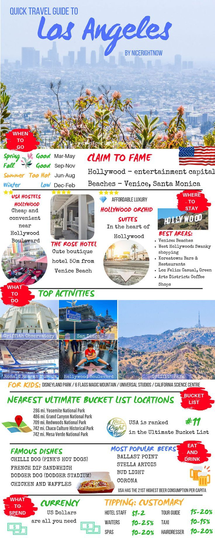 Quick Travel Guide To Los Angeles With Images Quick Travel Travel Guide Travel Infographic