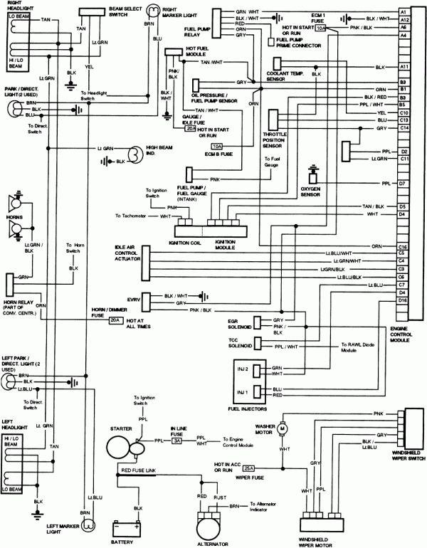 10 1994 Gmc Sierra V6 Full Engine Wiring Diagram Engine Diagram Wiringg Net In 2020 Chevy Electrical Diagram Jeep Grand Cherokee Laredo