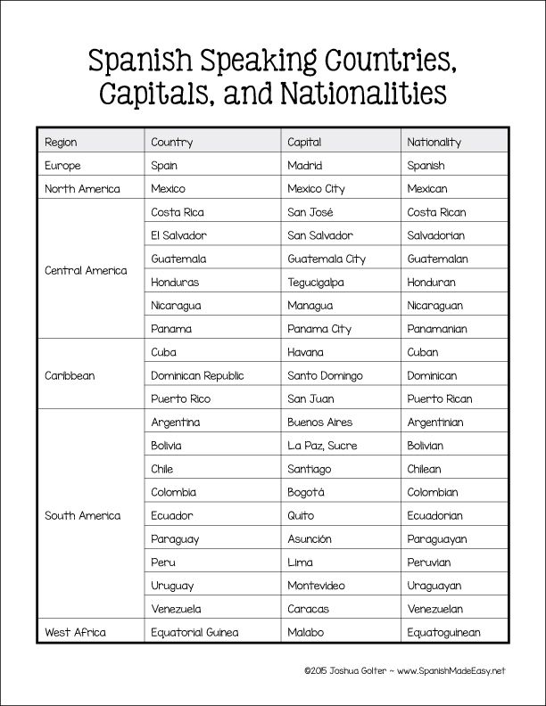 list of south american countries and capitals - 612×792