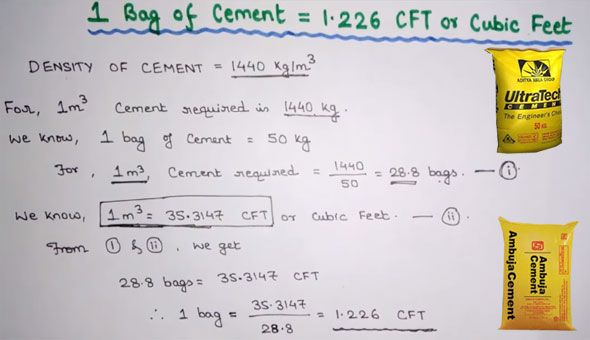 How to derive 1.226 cft or cubic feet in 1 bag of cement